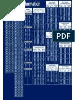 Big Tapping Chart.pdf