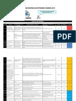 Programa Nacional de Actividades DIADESOL 2013