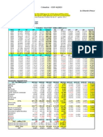 Colombia – GDP 4Q2013