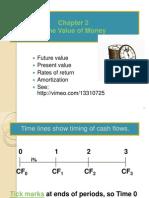CHAPTER 2 Time Value of Moneyujelkqlkdwqlkenddkne,m
