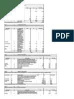 Proyectos - Presupuesto.pdf