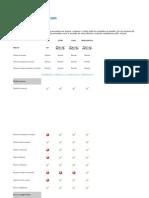 Analisis Sitios de Encuestas