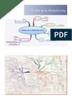 Análisis de un Mapa Mental (I)