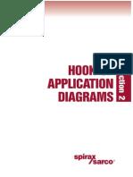 Steam Utilization - Hook Up Diagrams