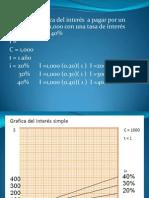 graficas vectores
