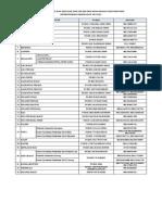 Daftar PO BOX Dan Hotline Sub Tim Seleksi Pengadaan CPNS Provinsi TH 2013