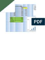 Primer Parcial Informatica 2012-2-1