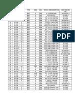 15 Gravity Sewer Spreadsheet | Hydraulics | Dynamics (Mechanics)