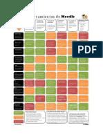 Guia de Herramientas de Moodle Para Profesores.pdf