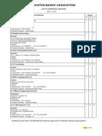 List of PBA Valuators 17.04.2013 posted by Asif Sahu 03324346150