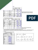 Reformer Calculations