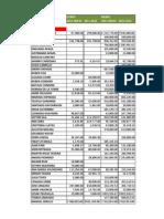 DECLARACIONES JURADAS CONGRESISTAS 2011-2012.xls