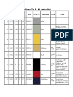 Luftwaffe RLM Colorlist