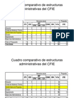 Ugp 060dt r0 Jmf Estructura Cfie 040919