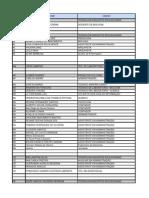 Lista de Redistribuição ATUALIZADA em 29 junho de 2013