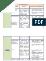 CUADRO Gestiondirectivaandreavelandia 100912173853 Phpapp02