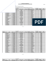 Pendataan Pengembangan Si Bs Pt 2012 Bs Pusat