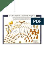Symphonic Orchestra Layout