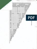jarak rute pelayaran.pdf