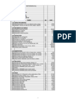 Schieck - Presupuesto Ingles