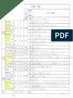 Controle Diario Estudos Geral