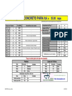 63893599 Tabela de Tracos de Concreto