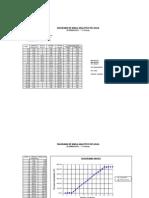 Diagrama Masa RESERVORIO-ExamenP=9466