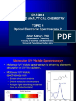 Topic 4 Optical Electronic Spectroscopy 2