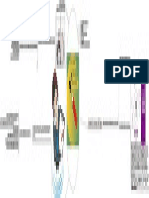 MAPA MENTAL NANCY.jpg.pdf