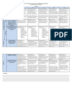 year 7 technology - criteria sheet