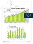 OBPE 2012 Year End Stats