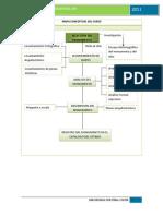 Metodologia de Analisis