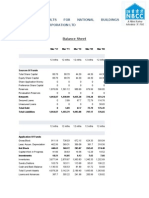Financial Results for National Buildings Construction Corporation Ltd