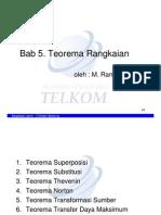 5. Teorema Rangkaian