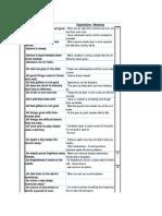 List of Proverbs & Phrasal Verbs