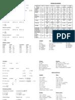 Formulario de Fisica 2012
