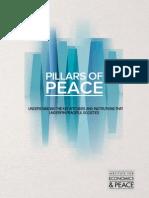 Pillars of Peace Report IEP
