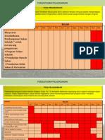 Taklimat Cadangan Pelaksanaan 1M 1S Latest April 2011