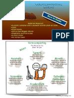 Composting Experiment