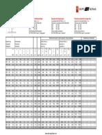 IPB IPE UNP profili beams