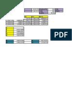 Ecuacines Vander Walls-Redlich Kwong Taller 3 de Fases ( Butano y Pentano)