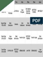 Plano Estudo Bacen 2013