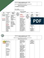 MATRIZ PEDAGOGICA SECUNDARIA-CIENCIAS NAT construccion y cuidado de las relaciones grado 7°