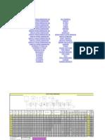 Tabela Completa Especificacao de Tubulacao