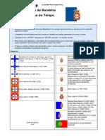 09-A4 - evolução da bandeira