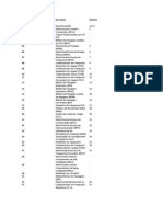 Tipos de Especie de Documento e Modelo Respectivo