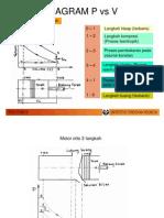 Diagram PvsV