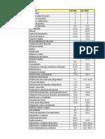 Copia de Integracion requisitos.xlsx