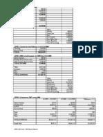 LPHTA 2008 Actual + 2009 Estimated Expenses