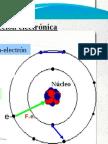 Química - propiedades periódicas de los elementos.